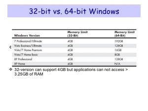 32 vs 64 bit win architectuur