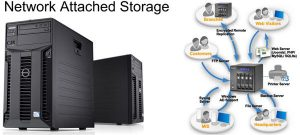 NAS, Network Attached Storage
